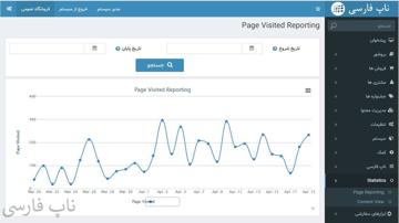 گزارشات گوگل آنالیتیکس در مدیریت فروشگاه ساز