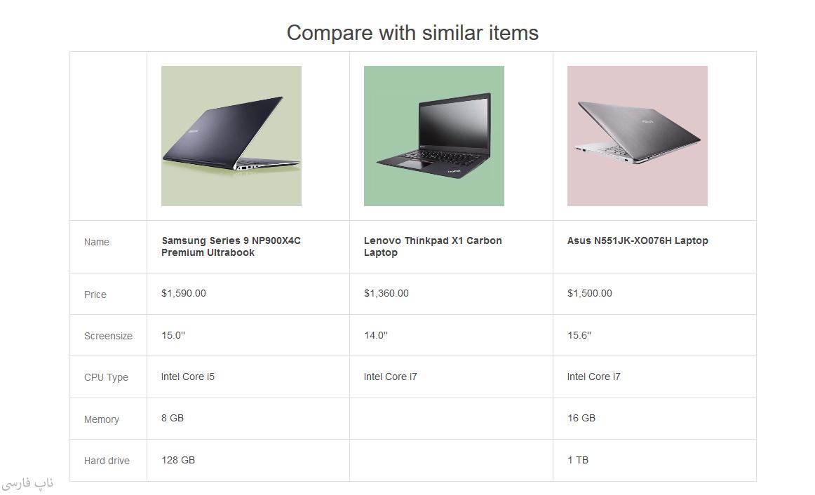 افزونه مقایسه کالاهای مرتبط - صفحه محصول