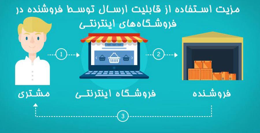 مزیت استفاده از قابلیت ارسال توسط فروشنده (drop shipping) در فروشگاههای اینترنتی